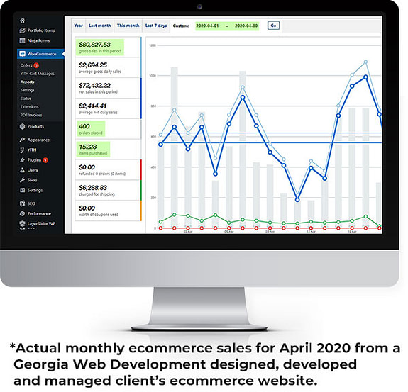 georgia-web-development-eCommerce-website-design-&-development-performance-sales-report-april-2020